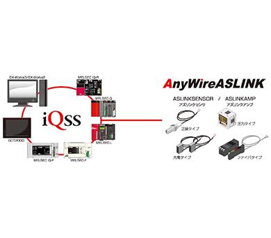 高機能省配線システムAnywire