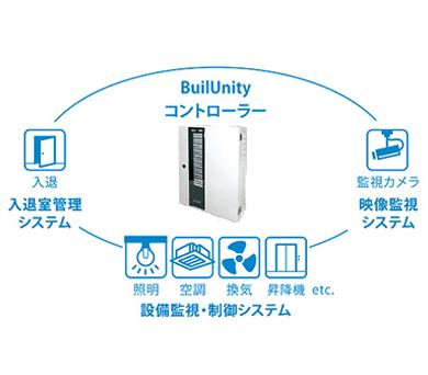 BuilUnity<br>(ビルユニティー)